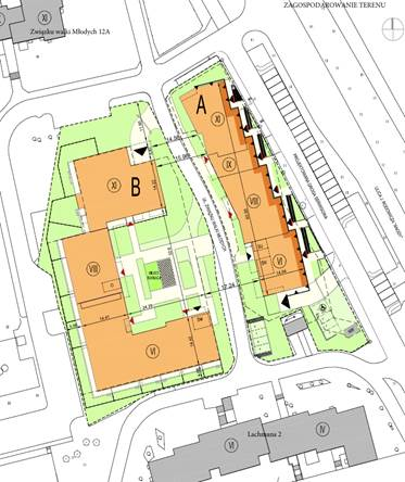 Dom Devlepment plan inwestyci przy Anody Rodowicza